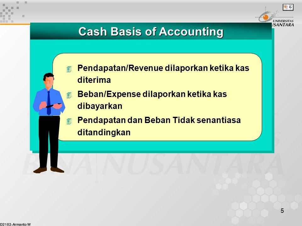 Cash Basis of Accounting