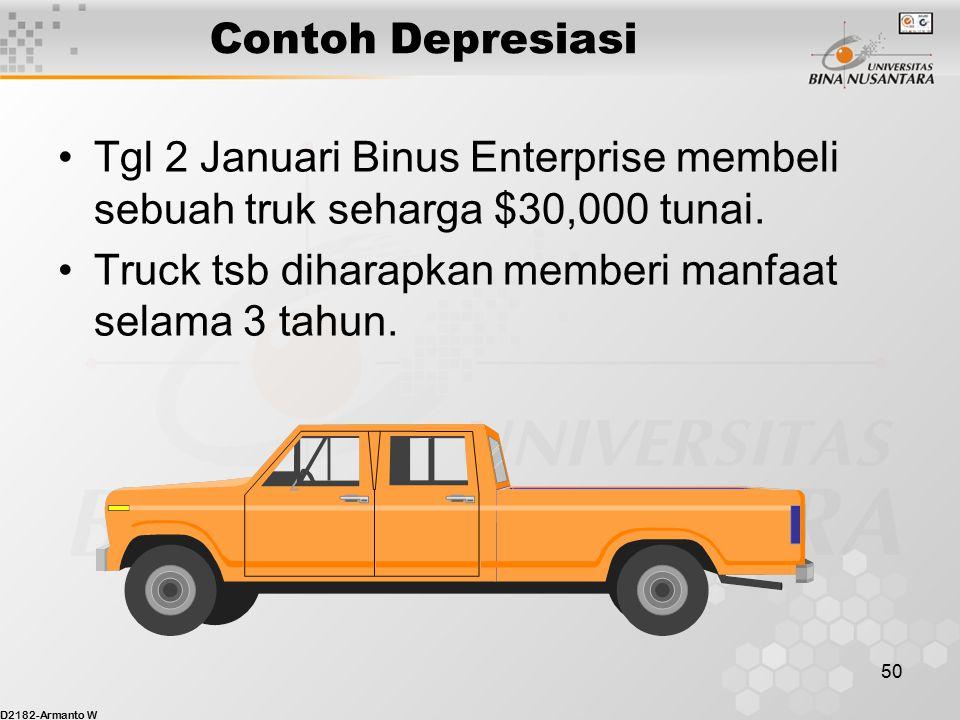 Contoh Depresiasi Tgl 2 Januari Binus Enterprise membeli sebuah truk seharga $30,000 tunai.