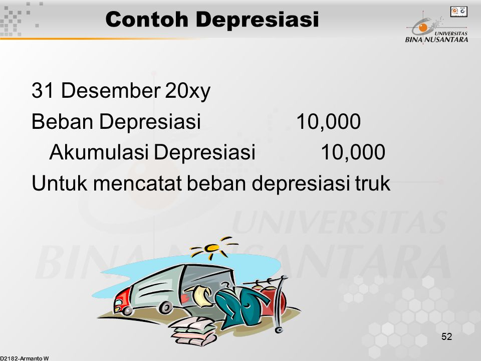 Contoh Depresiasi 31 Desember 20xy. Beban Depresiasi 10,000. Akumulasi Depresiasi 10,000.