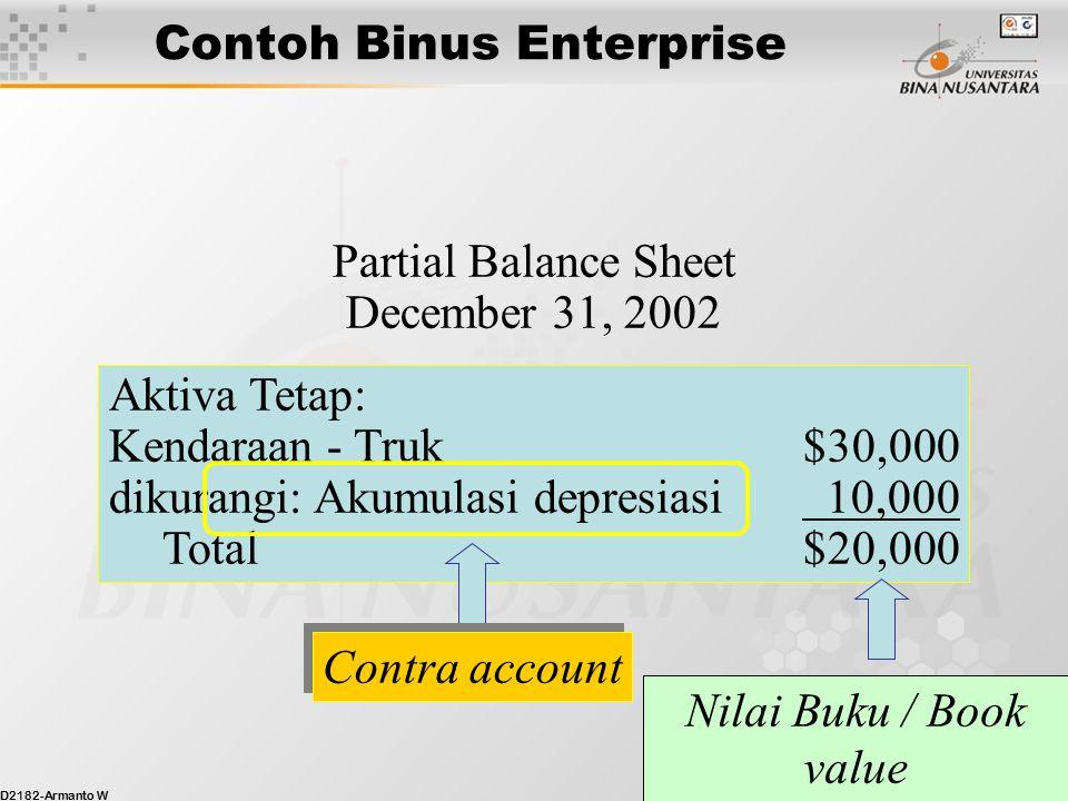 Contoh Binus Enterprise