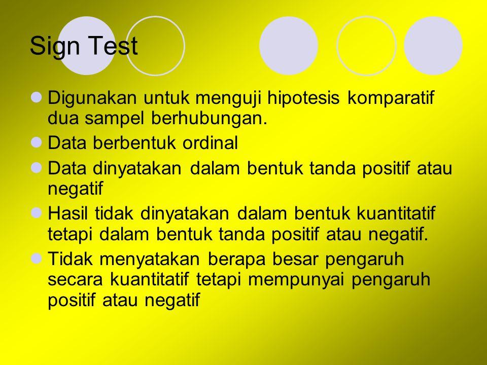 Sign Test Digunakan untuk menguji hipotesis komparatif dua sampel berhubungan. Data berbentuk ordinal.