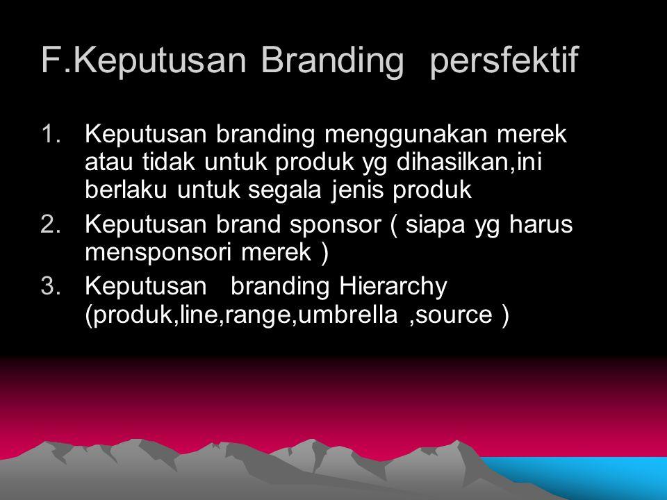 F.Keputusan Branding persfektif