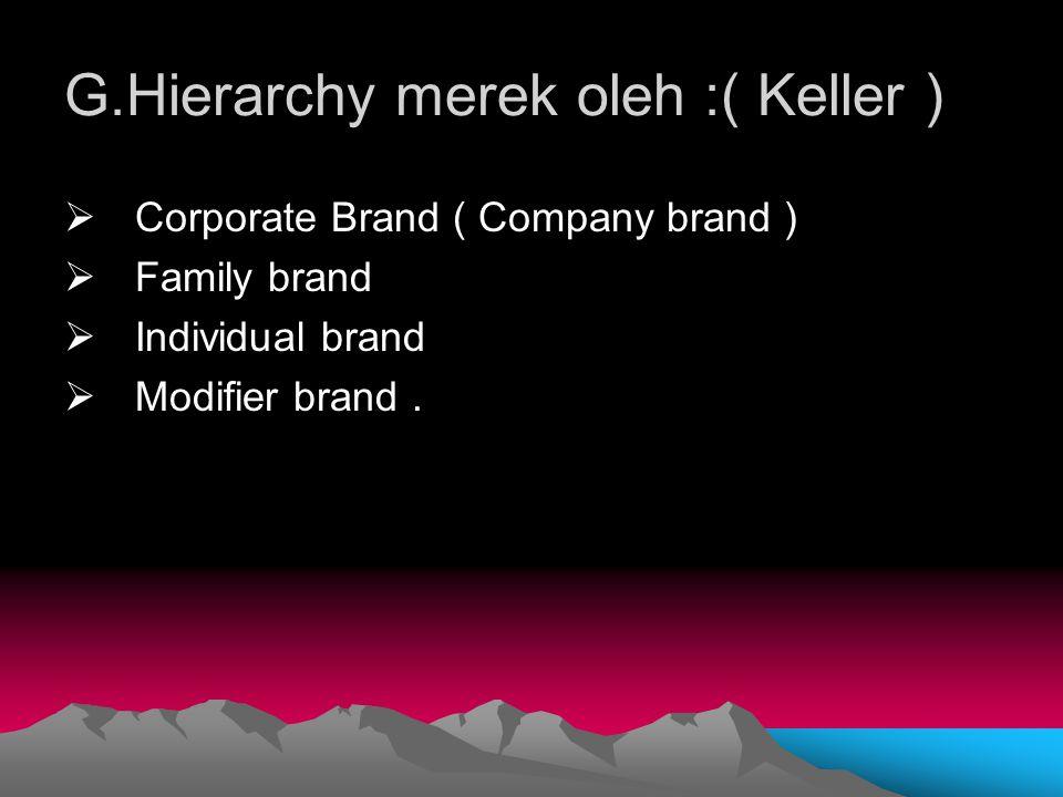G.Hierarchy merek oleh :( Keller )