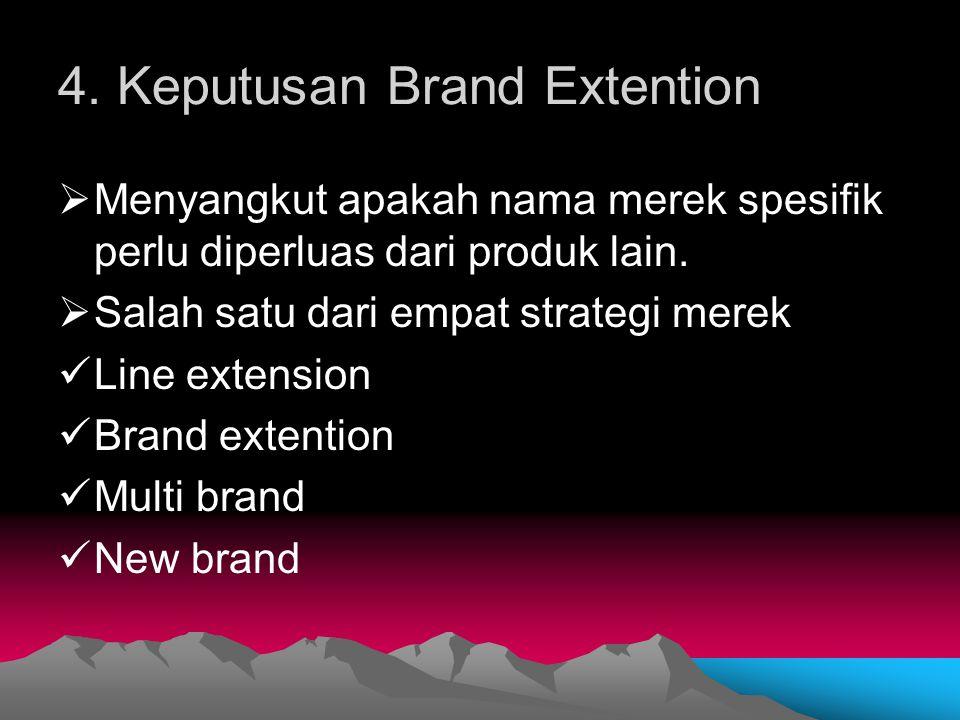 4. Keputusan Brand Extention