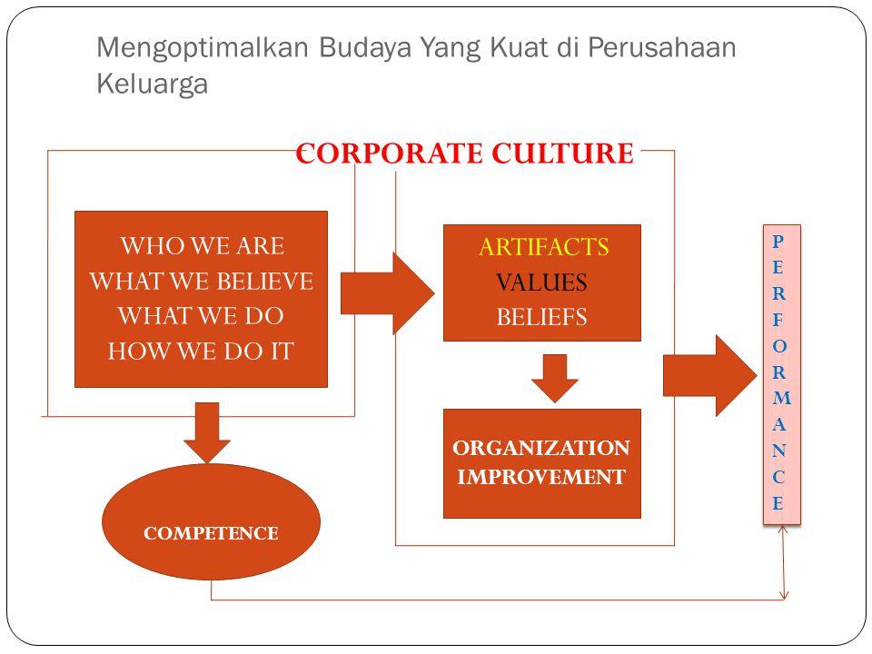 Mengoptimalkan Budaya Yang Kuat di Perusahaan Keluarga
