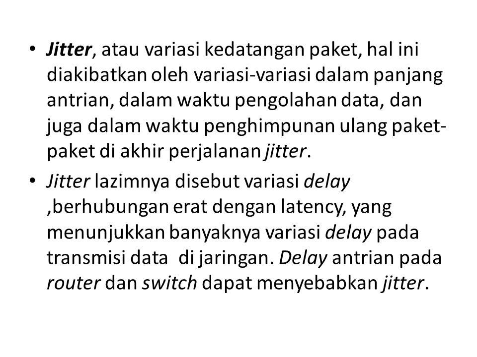 Jitter, atau variasi kedatangan paket, hal ini diakibatkan oleh variasi-variasi dalam panjang antrian, dalam waktu pengolahan data, dan juga dalam waktu penghimpunan ulang paket-paket di akhir perjalanan jitter.
