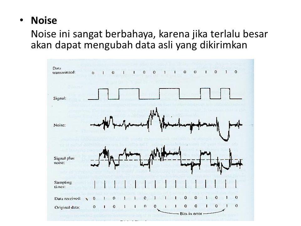 Noise Noise ini sangat berbahaya, karena jika terlalu besar akan dapat mengubah data asli yang dikirimkan.