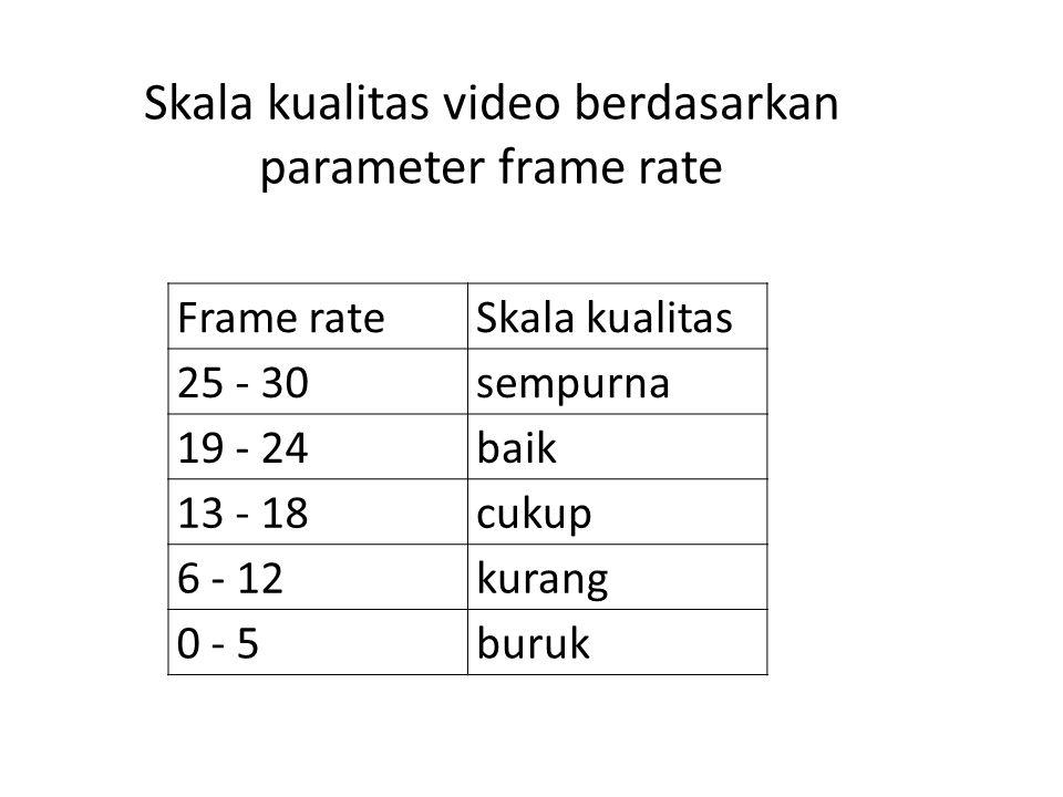 Skala kualitas video berdasarkan parameter frame rate