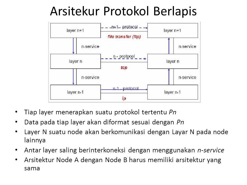 Arsitekur Protokol Berlapis
