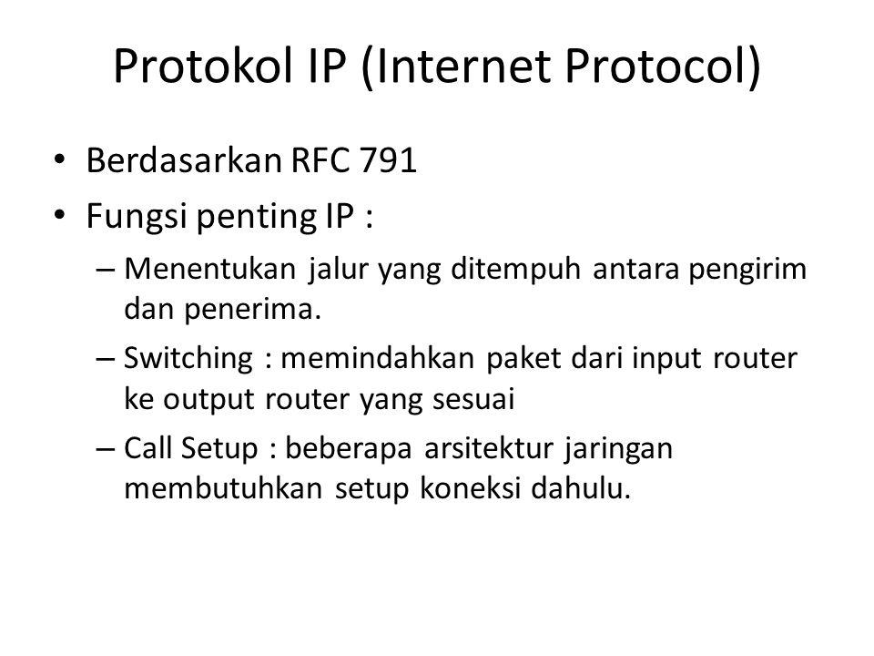 Protokol IP (Internet Protocol)