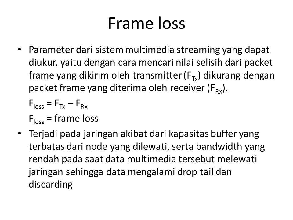 Frame loss