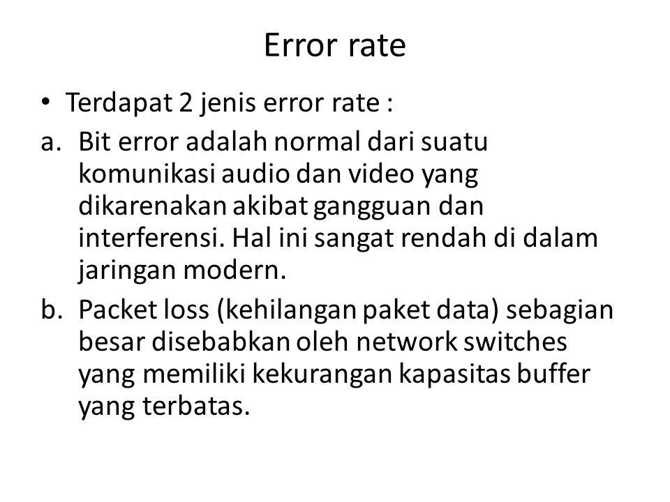 Error rate Terdapat 2 jenis error rate :