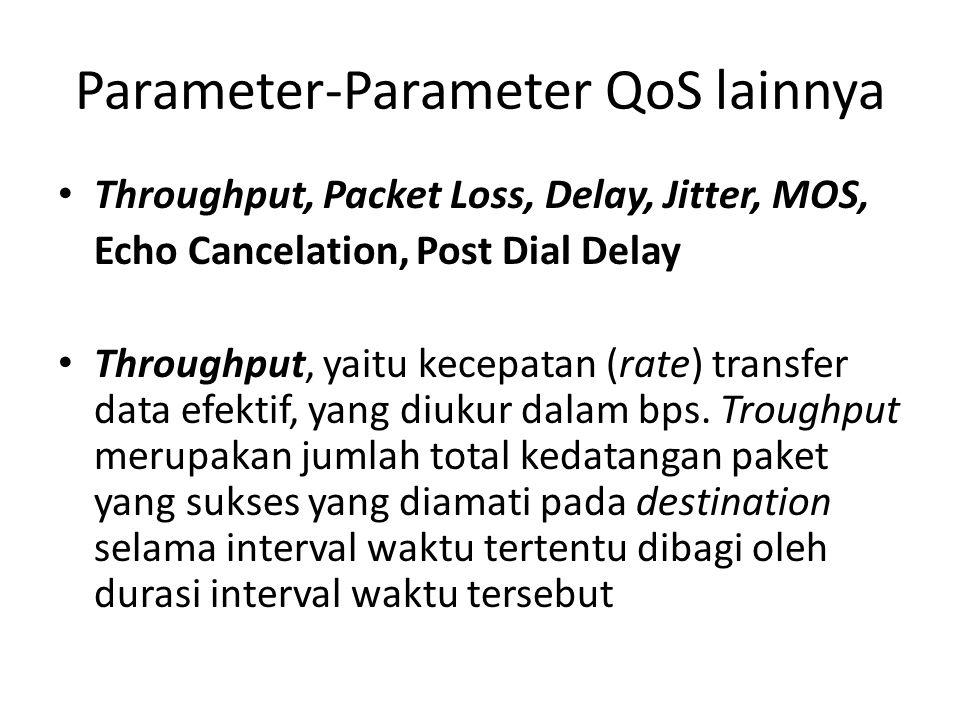 Parameter-Parameter QoS lainnya
