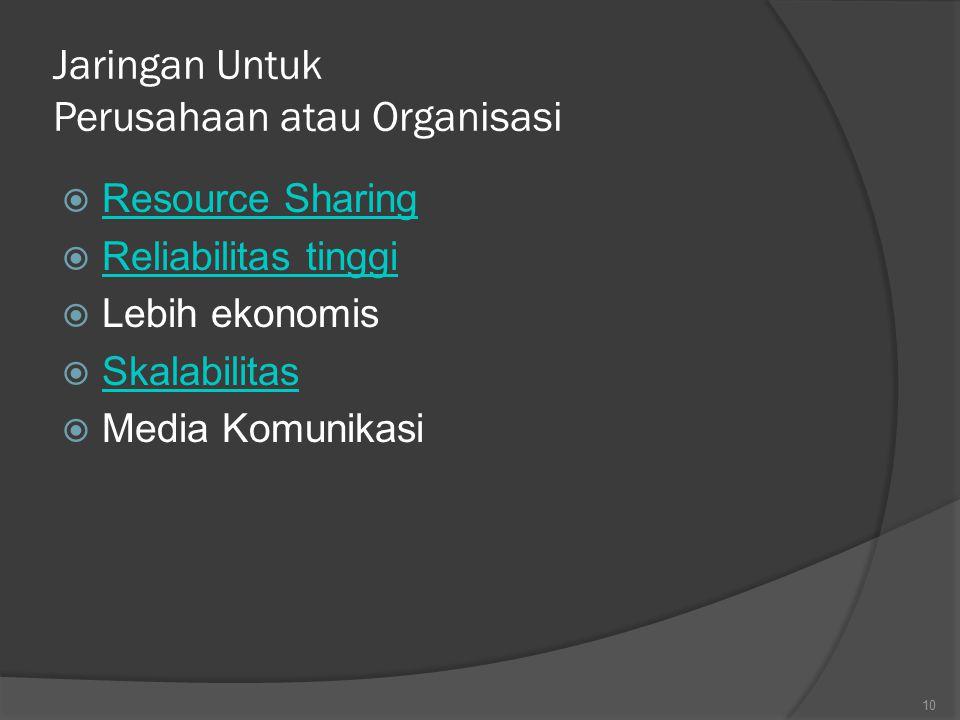 Jaringan Untuk Perusahaan atau Organisasi