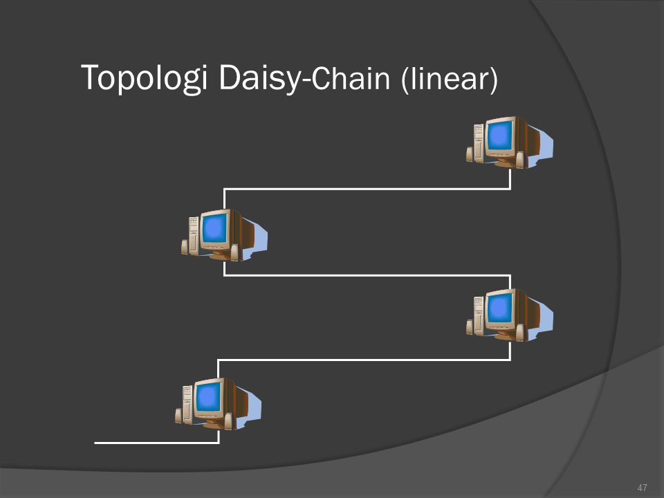 Topologi Daisy-Chain (linear)