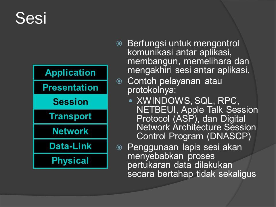 Sesi Berfungsi untuk mengontrol komunikasi antar aplikasi, membangun, memelihara dan mengakhiri sesi antar aplikasi.