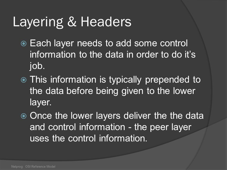 Layering & Headers Each layer needs to add some control information to the data in order to do it's job.