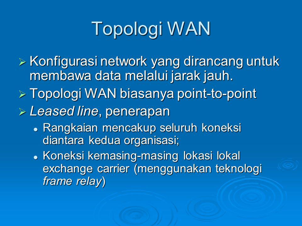 Topologi WAN Konfigurasi network yang dirancang untuk membawa data melalui jarak jauh. Topologi WAN biasanya point-to-point.