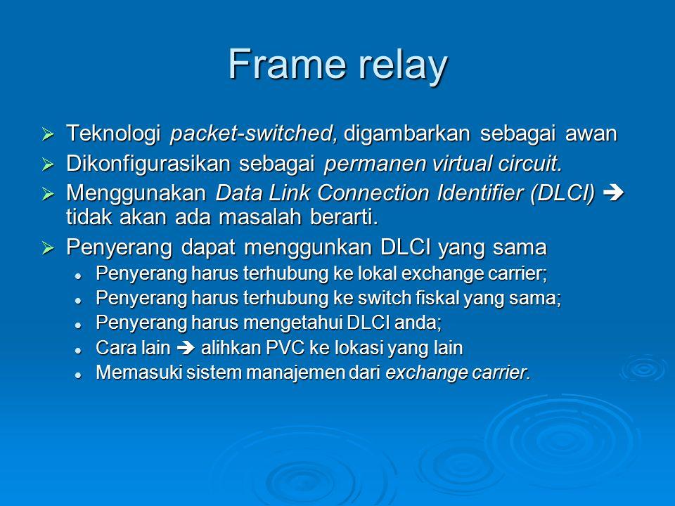 Frame relay Teknologi packet-switched, digambarkan sebagai awan