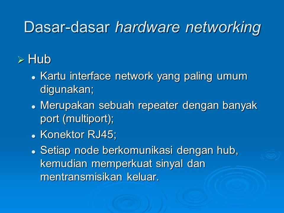 Dasar-dasar hardware networking