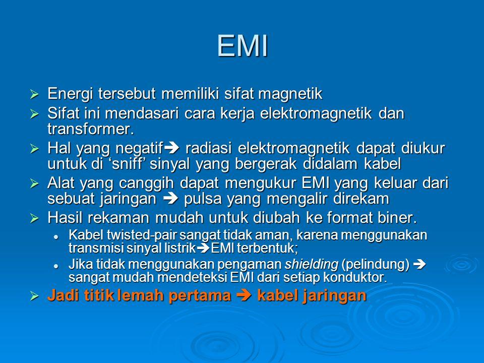 EMI Energi tersebut memiliki sifat magnetik