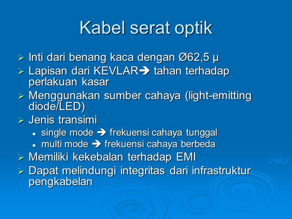 Kabel serat optik Inti dari benang kaca dengan Ø62,5 µ