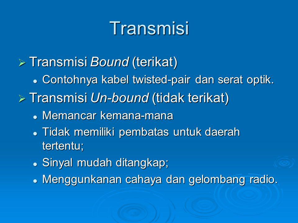 Transmisi Transmisi Bound (terikat) Transmisi Un-bound (tidak terikat)