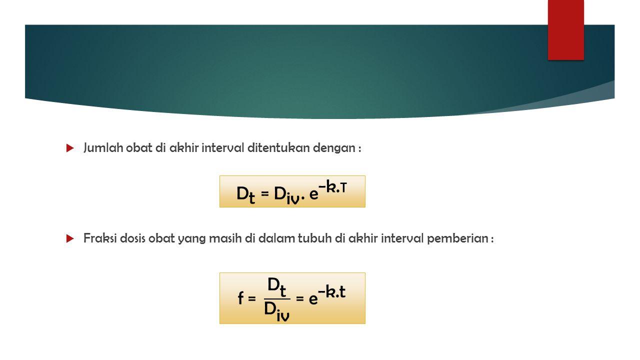 D t = D iv . e −k.τ f = D t D iv = e −k.t