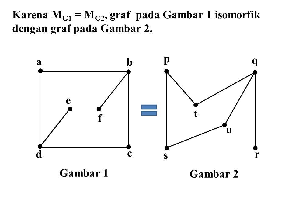  Karena MG1 = MG2, graf pada Gambar 1 isomorfik