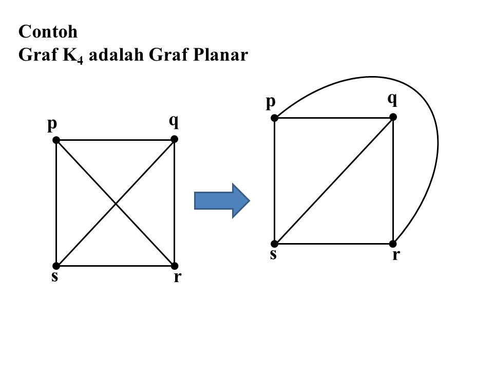 Contoh Graf K4 adalah Graf Planar p r s q p r s q