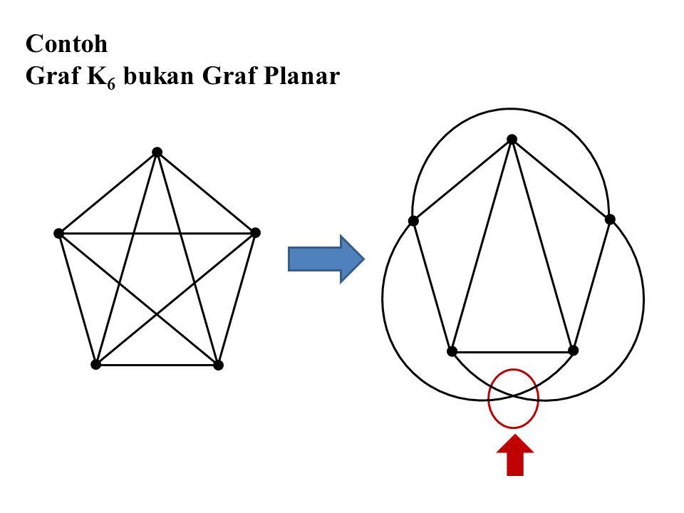 Contoh Graf K6 bukan Graf Planar 