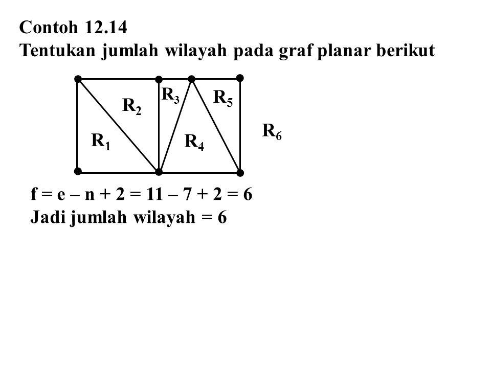  Contoh 12.14 Tentukan jumlah wilayah pada graf planar berikut R5 R2