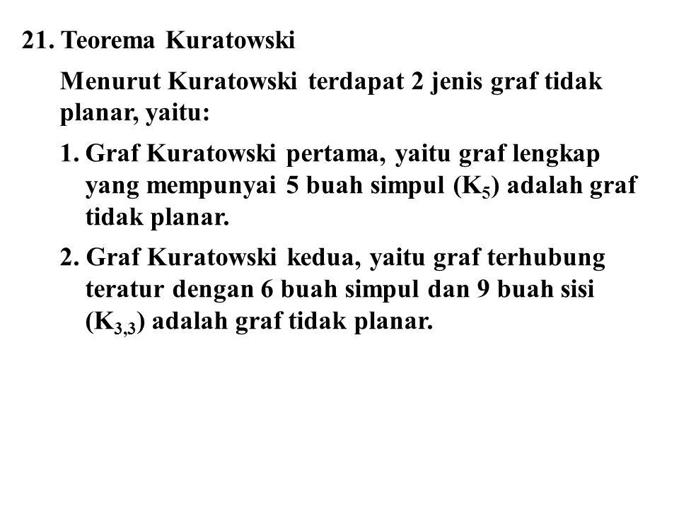 21. Teorema Kuratowski Menurut Kuratowski terdapat 2 jenis graf tidak planar, yaitu: