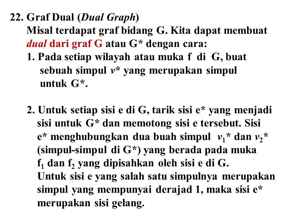 22. Graf Dual (Dual Graph) Misal terdapat graf bidang G. Kita dapat membuat. dual dari graf G atau G* dengan cara: