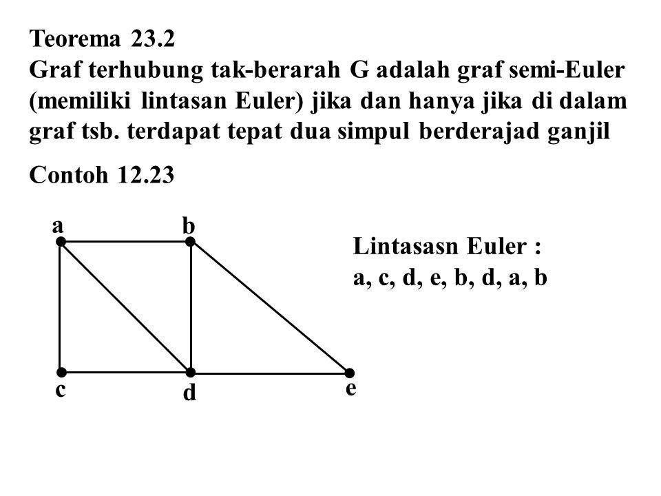 Teorema 23.2 Graf terhubung tak-berarah G adalah graf semi-Euler. (memiliki lintasan Euler) jika dan hanya jika di dalam.