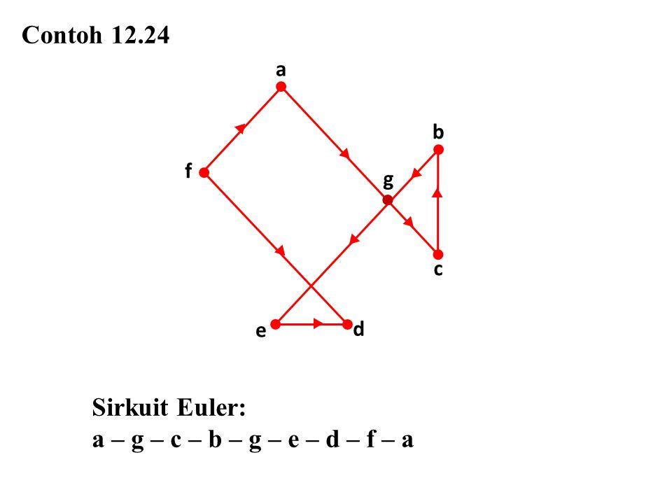 ▸  Contoh 12.24 Sirkuit Euler: a – g – c – b – g – e – d – f – a a b