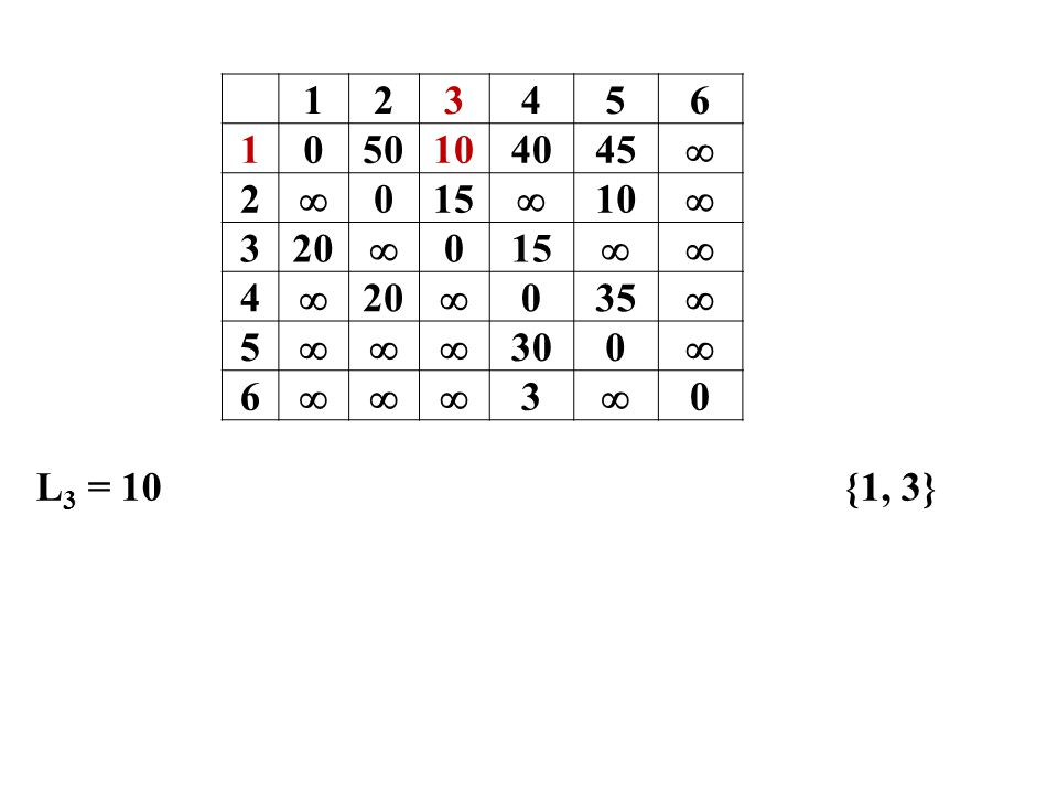 1 2 3 4 5 6 50 10 40 45  15 20 35 30 L3 = 10 {1, 3}
