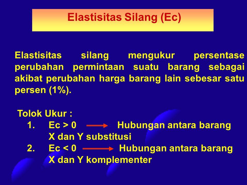 Elastisitas Silang (Ec)