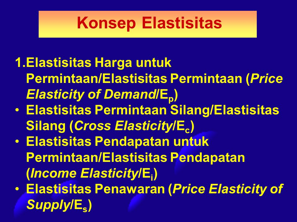 Konsep Elastisitas Elastisitas Harga untuk Permintaan/Elastisitas Permintaan (Price Elasticity of Demand/Ep)