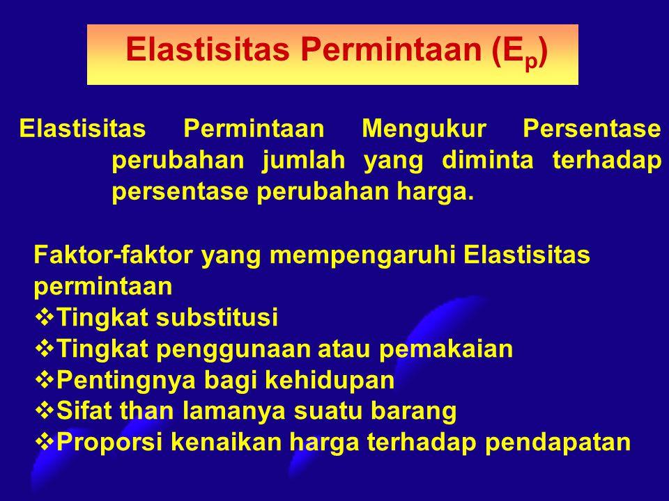 Elastisitas Permintaan (Ep)