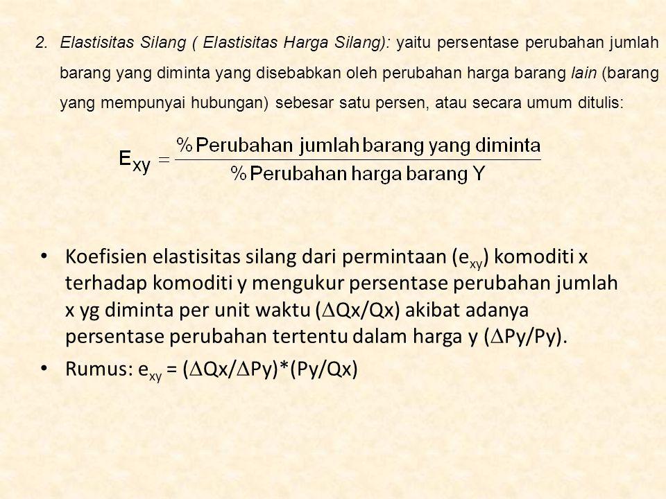 Rumus: exy = (Qx/Py)*(Py/Qx)