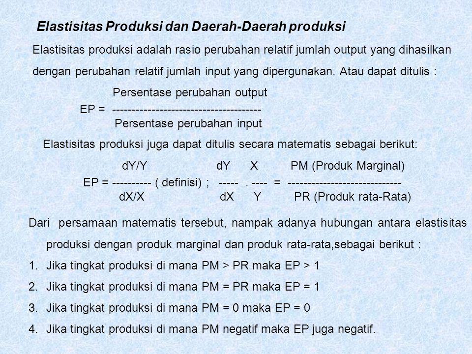 Elastisitas Produksi dan Daerah-Daerah produksi