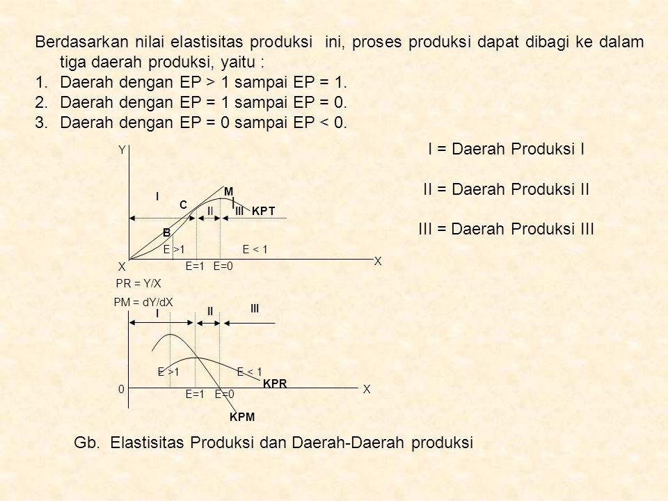 III = Daerah Produksi III