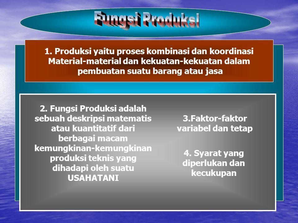 Fungsi Produksi 1. Produksi yaitu proses kombinasi dan koordinasi