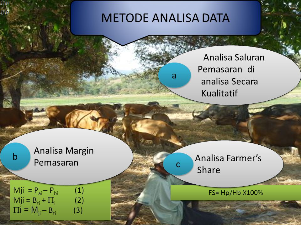 METODE ANALISA DATA Analisa Saluran