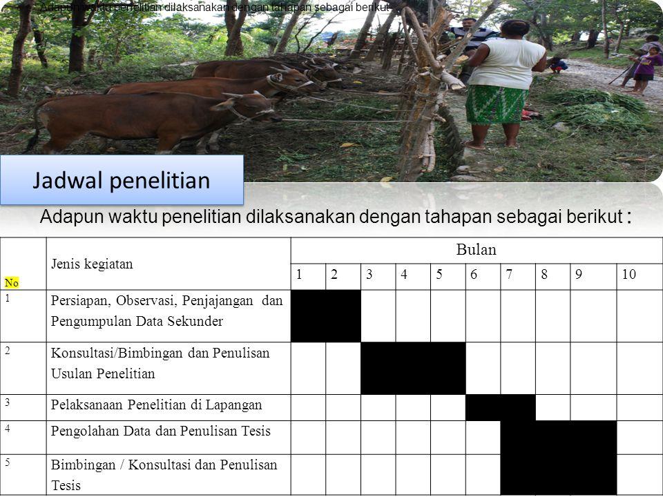 Jadwal penelitian JADWAL PENELITIAN
