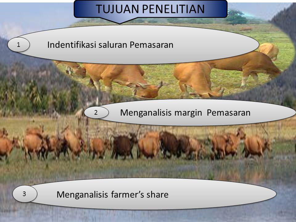 TUJUAN PENELITIAN Menganalisis farmer's share