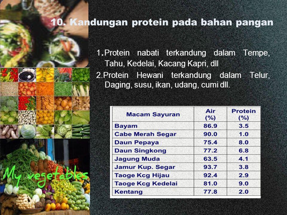 10. Kandungan protein pada bahan pangan