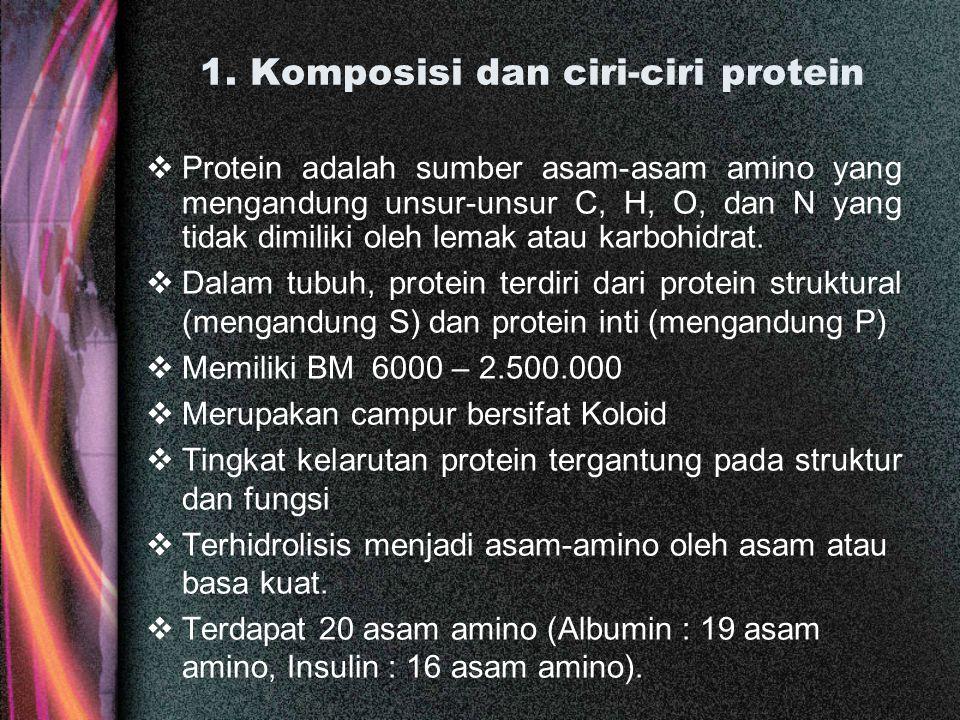 1. Komposisi dan ciri-ciri protein