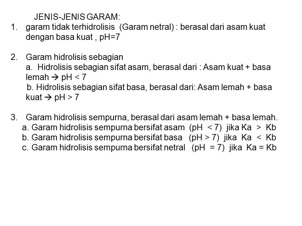 JENIS-JENIS GARAM: garam tidak terhidrolisis (Garam netral) : berasal dari asam kuat. dengan basa kuat , pH=7.